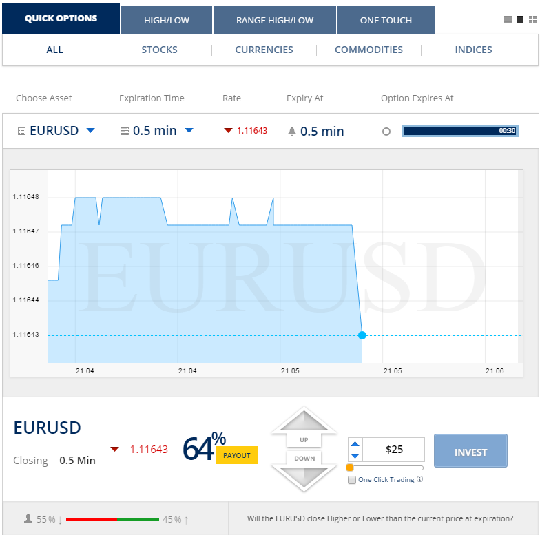 Binary options ervaringen