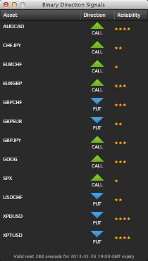 Gratis trading signals